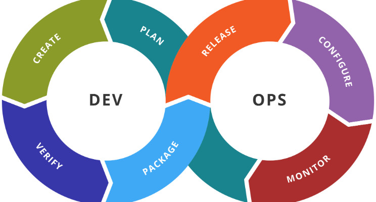 What *actually* is DevOps?